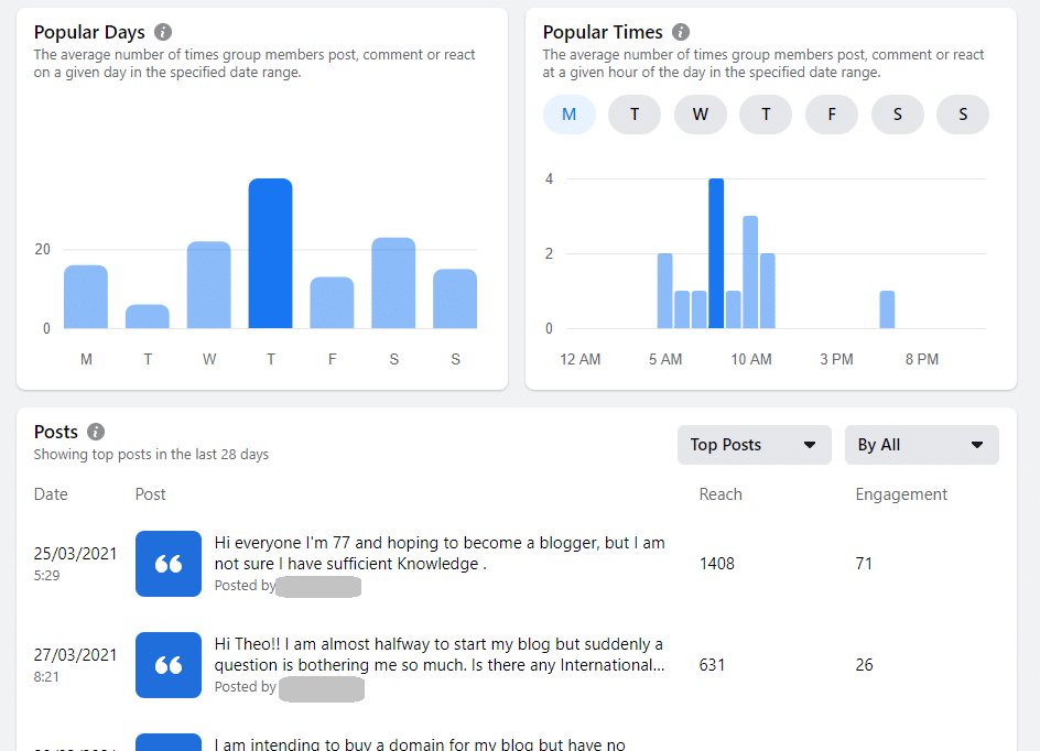 page and group analytics